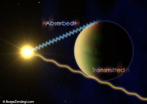 ستارهشناسان در جستجوی حیات به شواهدی از وجود بخار آب در سیارهای فراخورشیدی دست یافتند