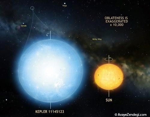 کشف ستاره دوری در فضا